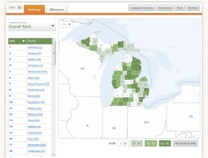 A screenshot of the County Health Rankings in Michigan.